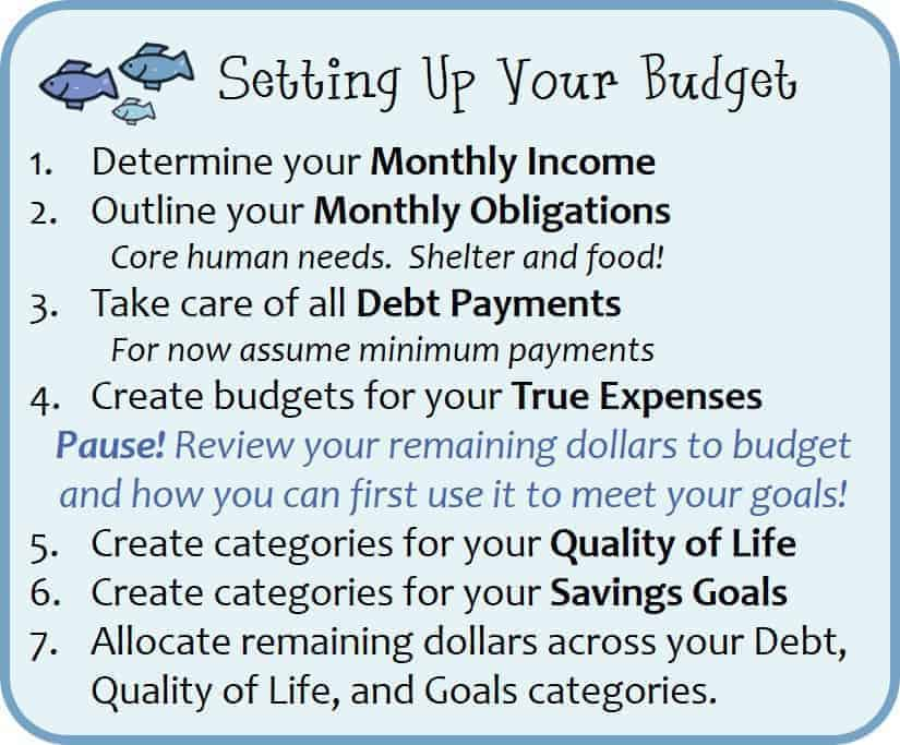 Steps to build a budget that actually works