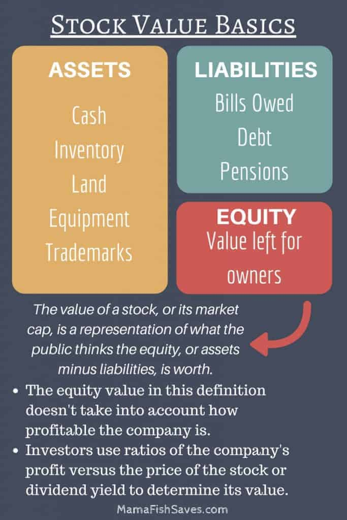 What the value of a stock means