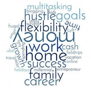 Word cloud for defining your side hustle or career work at home goals.