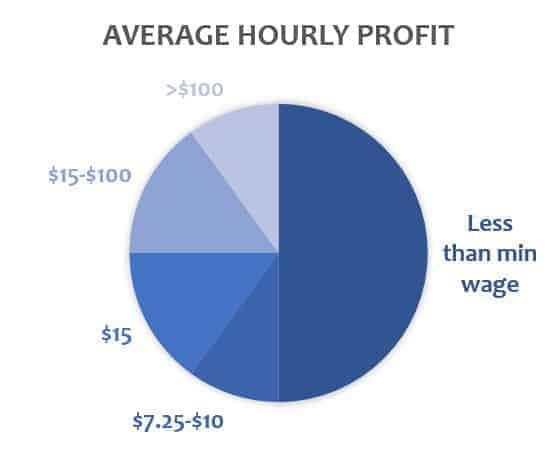 0baac28cece28 Side Hustle Showcase: The Truth Behind Etsy - Smart Money Mamas