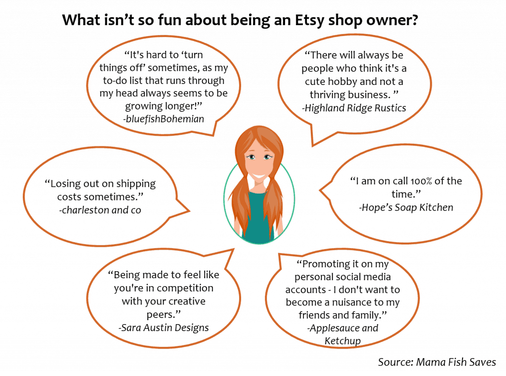 What Etsy shop owners dislike about running their shops