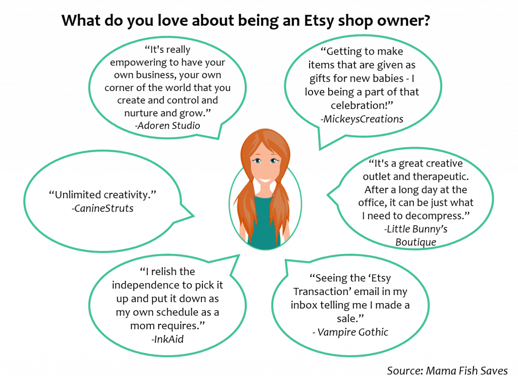 What Etsy shop owners love about Etsy