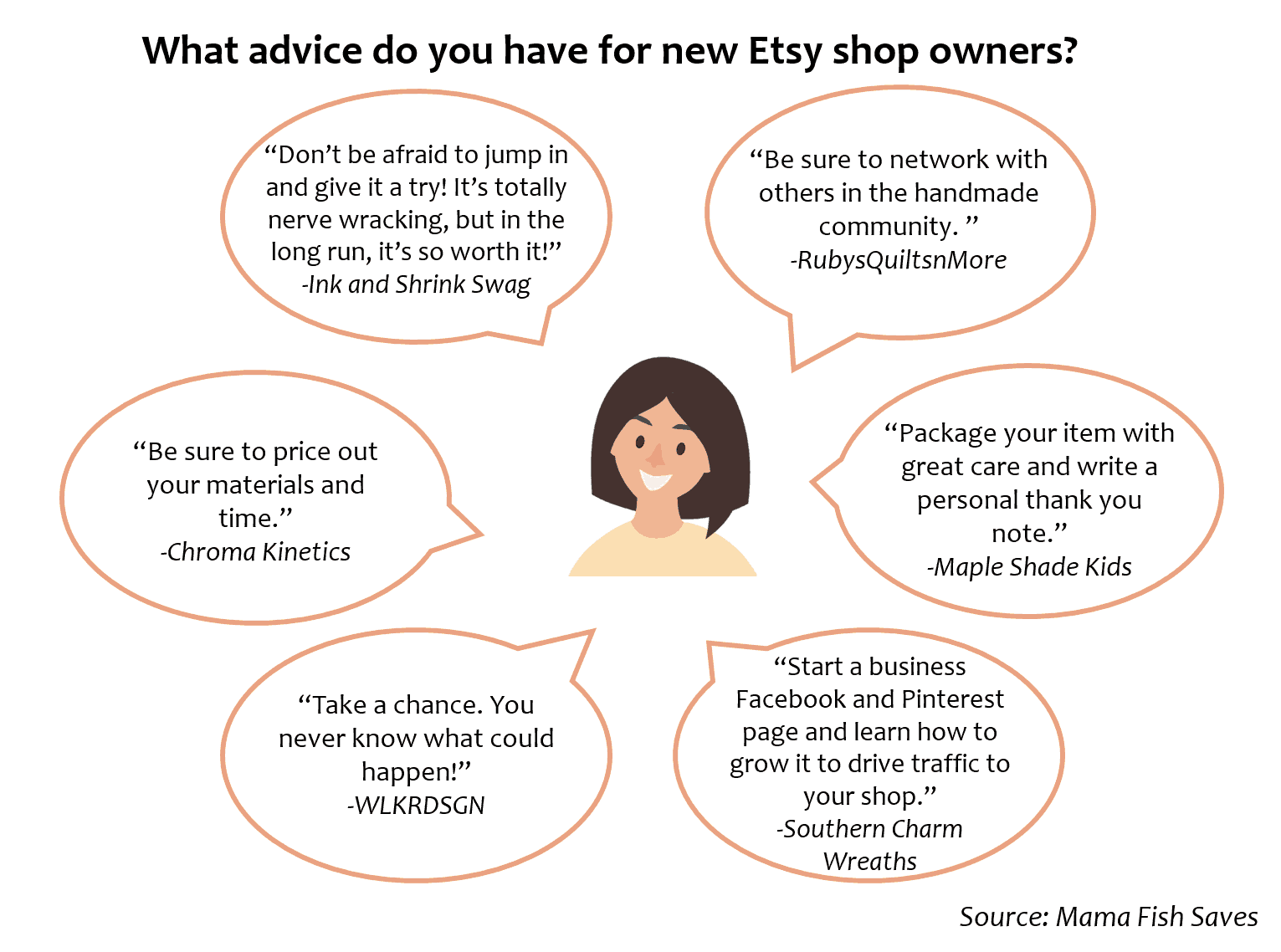 Side Hustle Showcase The Truth Behind Etsy Smart Money Mamas