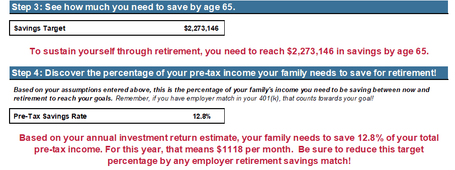Screenshot of outputs from Mama Fish Target Retirement Savings Rate Calculator