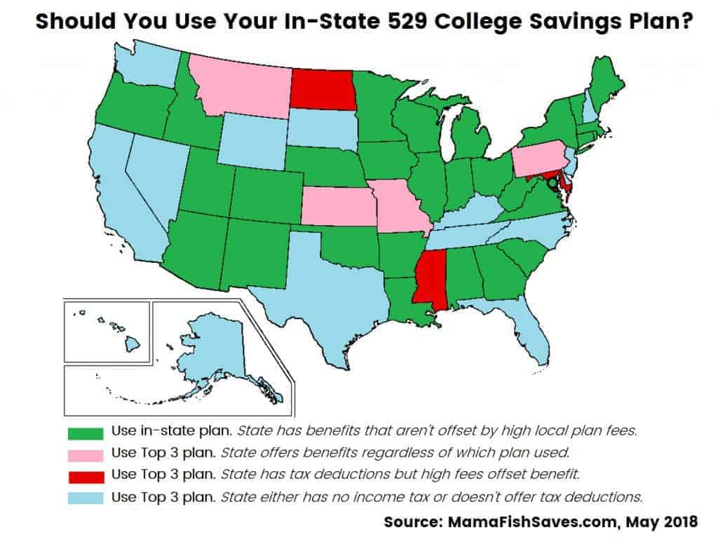 Best 529 Plan by State for 2018