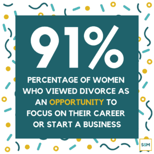 91% is the percentage of women who viewed divorce as an opportunity to focus on their career or start a business