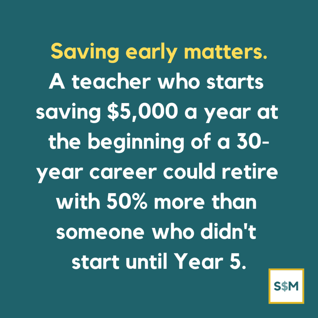 Saving early matters. A teacher who starts saving $5,000 a year at the beginning of a 30-year career could retire with 50% more than someone who didn't start until Year 5.