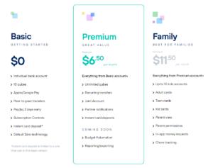 Table of Qube Money pricing levels: Basic - $0, Premium - $6.50/mo, Family - $11.50/mo