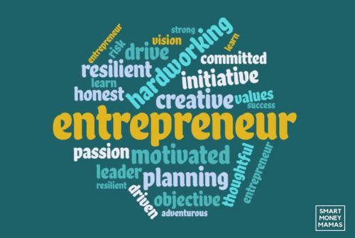 Character Traits of an Entrepreneur Word Cloud
