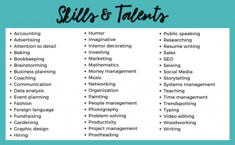 Lists of skills and talents to consider when choosing a business idea